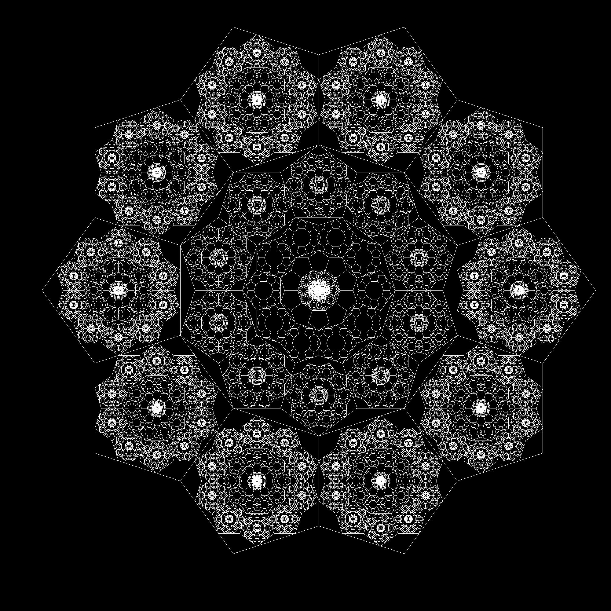 oviaivo fractale cyclique